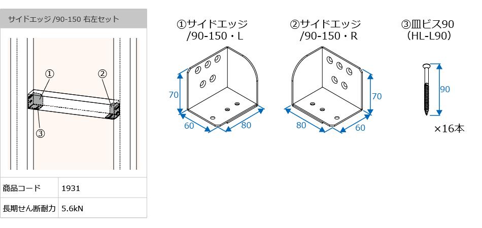 サイドエッジ/90-150耐力・梱包内容