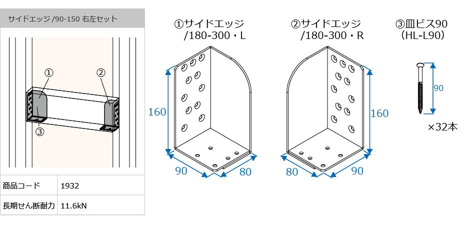 サイドエッジ/180-300耐力・梱包内容